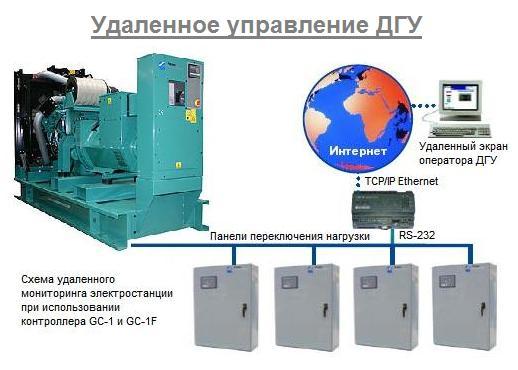 Управления удаленного управления схема электрическая принципиальная Электрическая схема устройства управления...